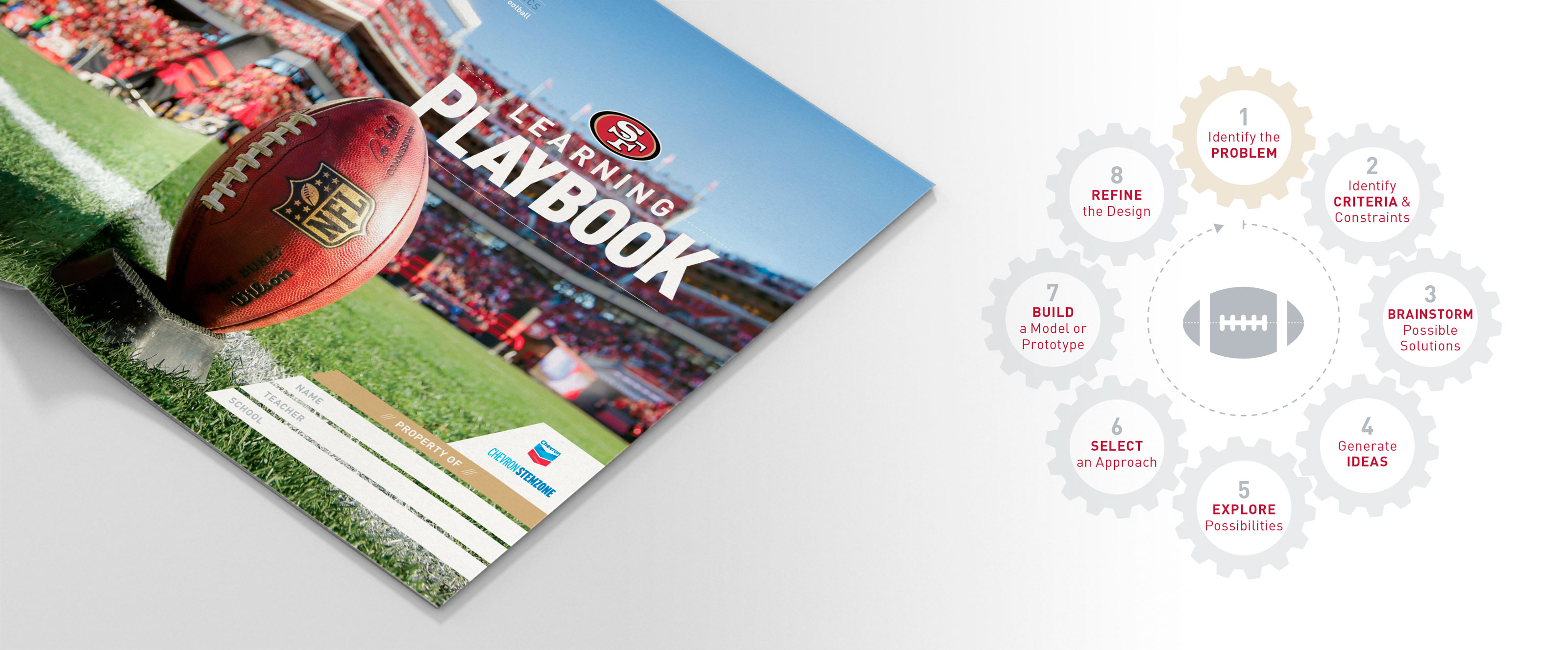 San Francisco 49ers Museum Playbook Cover 2017