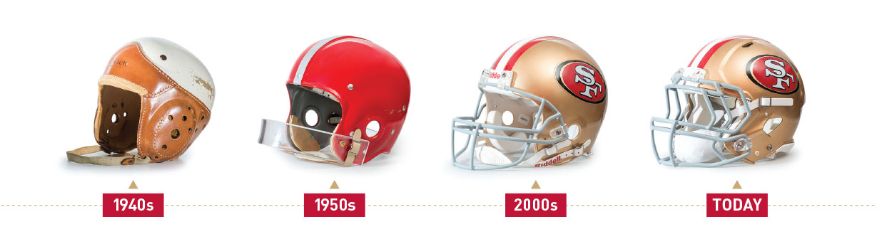 49ers Museum Learning Playbook Helmet Timeline