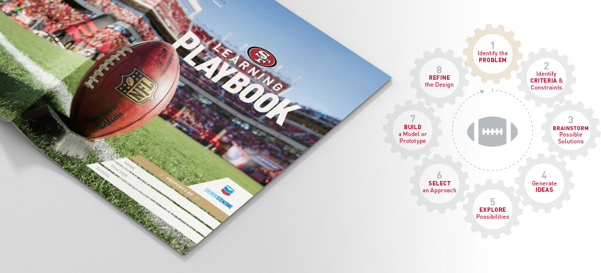 49ers Museum Learning Playbook Cover and Graphic