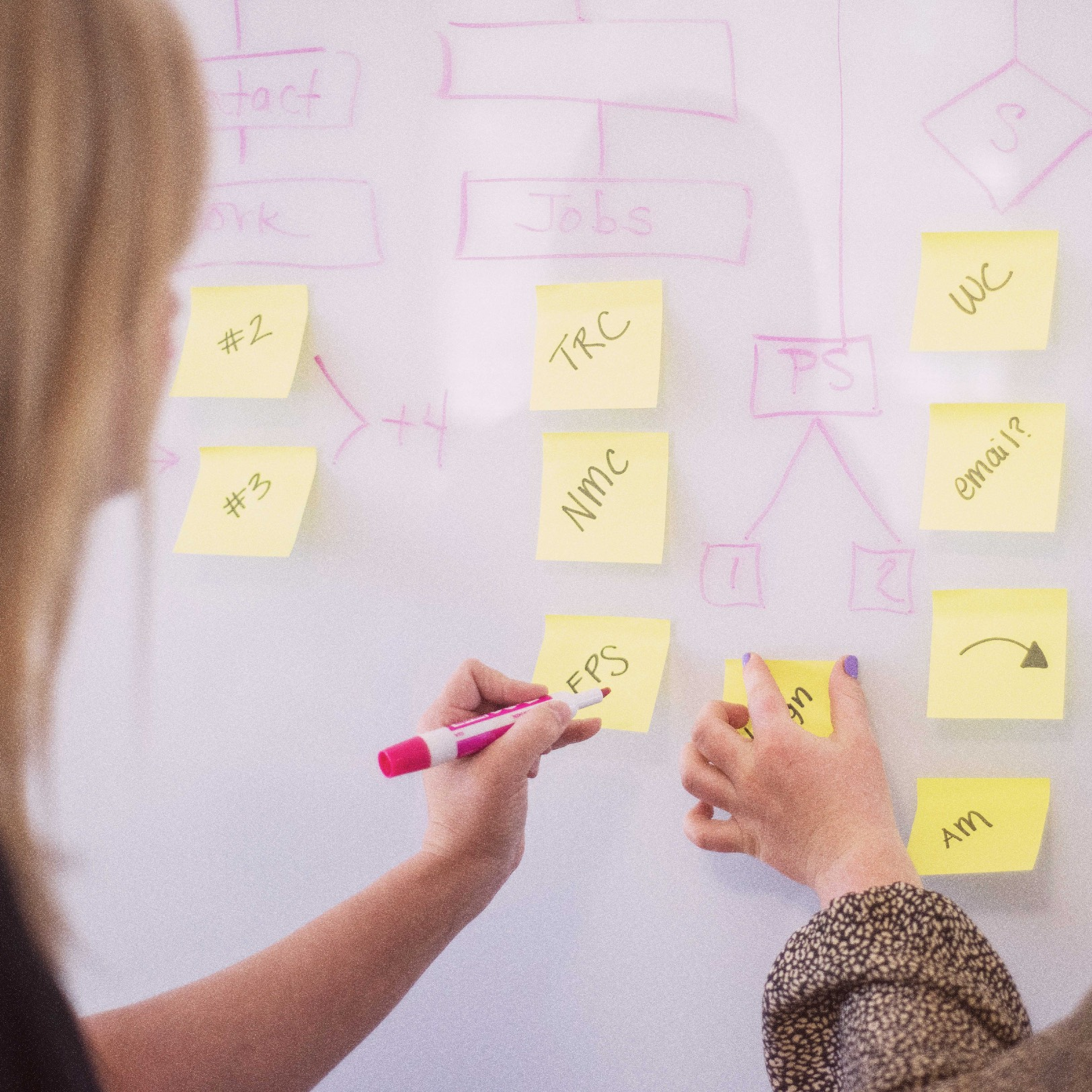 Post-it Notes on Whiteboard
